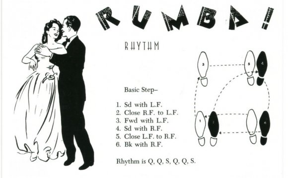 Postcard of Rumba Dance Steps